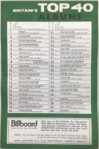 ps billboard.top40 album